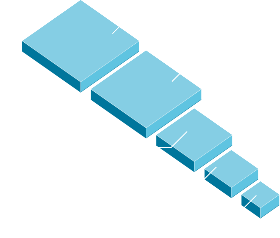 focal points of companies in 3d-sector