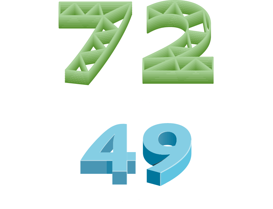 Most used materials for 3d-print in companies